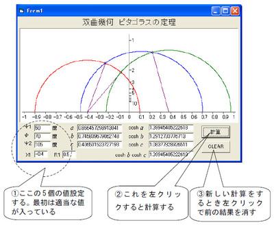 図3 計算の方法