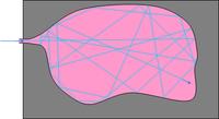図1 黒体輻射と空洞