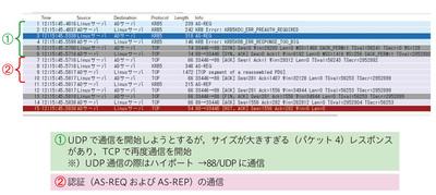 図1 pam_krb5による認証時の通信