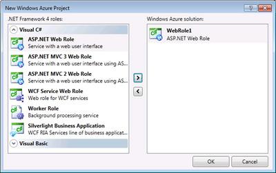 図2 Windows Azure Project(ASP.NET Web Role)を作成