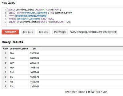 図3 35.7GBの中から2.49GBのデータを走査し結果,この間わずか3.1秒