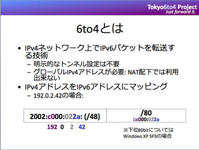 図1 6to4のアドレス変換