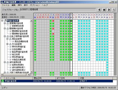 図4 予実績管理画面の例。予定は青,実行済みは緑,エラーは赤で表示