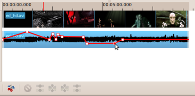 図5 音量の複雑な調整が可能