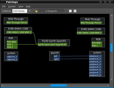 図4 jackを選択した場合,Patchageなどのソフトウェアを使うことでポートを自由に接続することができる。また,この図では後述するMIDIポートの接続例も示している