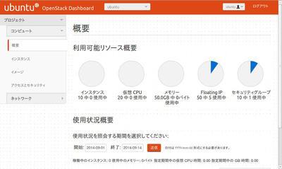 図4 OpenStack Dashboardにログインした状態