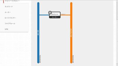 図5 ネットワークトポロジー