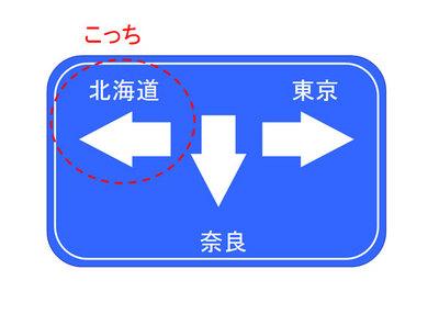 図2 標識の例