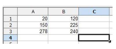 図59.3 テストデータをOpenOfficeのCalcに打ち込んだところ