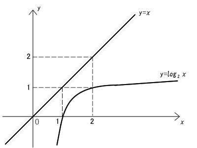 図75.3 <span styl