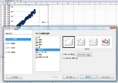 図56.5 グラフウィザードで散布図を選択します