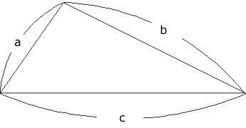 直線a,b,cで囲まれた形の土地