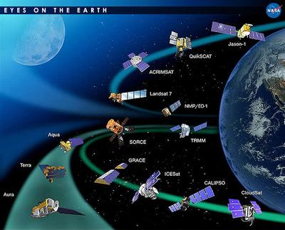 NASAの地球観測衛星