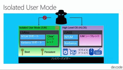 図5 マイクロOSとして稼働するVSMがクレデンシャルをユーザー環境と分離し,セキュリティリスクを高めている(Microsoft主催の技術コンファレンス「de:code 2015」の発表資料より)