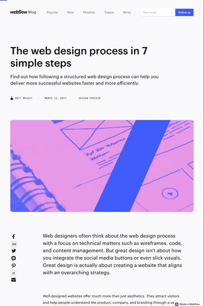 図3 7段階で解説するウェブデザインのプロセス