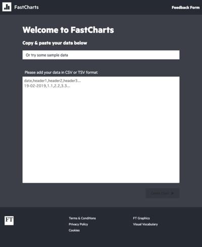 図6 テキストデータからグラフを生成するサービス