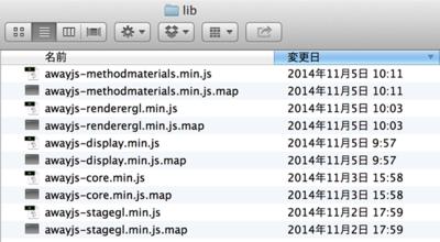 図1 Away3Dで用いるライブラリのファイル