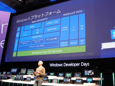Windows 8プラットフォームのアーキテクチャ
