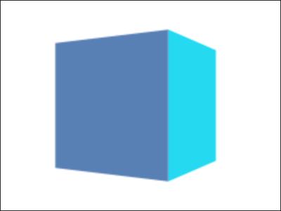 図1 立方体がマウスポインタの位置に応じて水平に回る