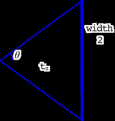 図3 tanは直角三角形の高さ / 底辺