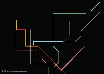 図6 ニューヨークの地下鉄システムをビジュアライズした『MTA.ME』
