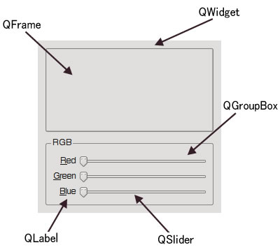 図1 コンポジットウィジェットの例