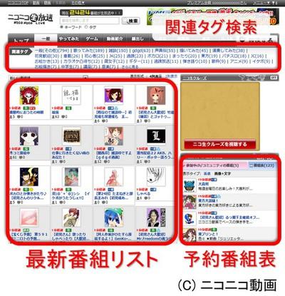図1 ユーザー番組一覧ページにおけるRedis使用箇所(赤枠囲み部)