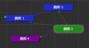図8 ヘッダーからの遷移の例
