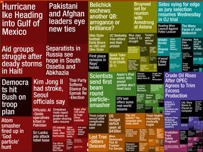 図1 newsmap