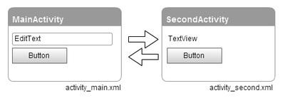 図14 修正後の画面遷移イメージ図