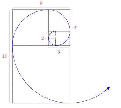 図3 長方形が作り出すらせん