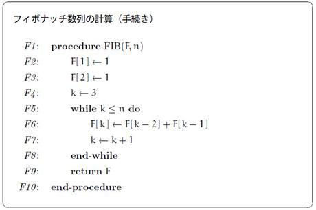 図5 フィボナッチ数列の計算(手続き)