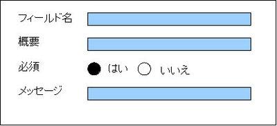 入力項目定義フォームのラフスケッチ