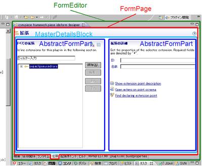 Eclipse Formsのクラスと画面の関係