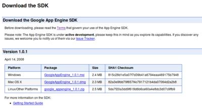 図2 Download the SDK