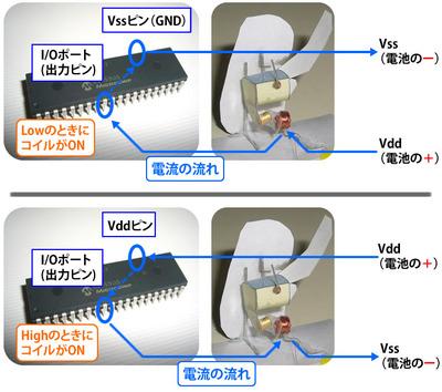 図2 電磁石とマイコンをつないだときの電流の流れ方