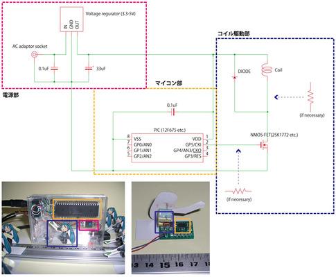 図1 マイクロはちゅねの回路構成