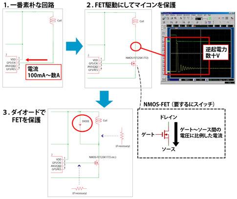 図3 マイコンでは直接コイルを駆動できないので,いろいろな保護を付け加えていく