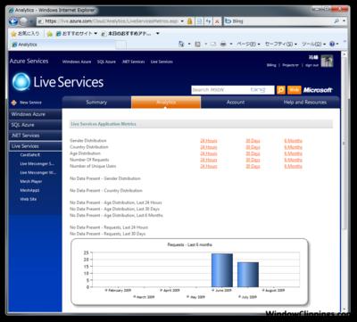 図2 Azure Services Developer Portal ‐ Live Services画面