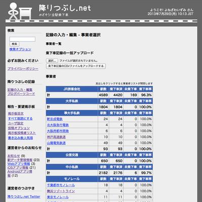 図3 記録入力トップページ