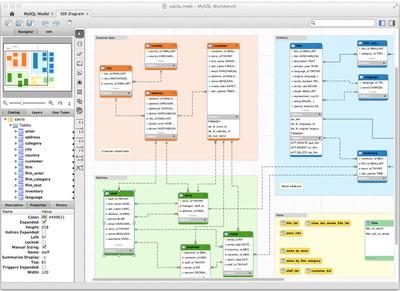 図1 ER図によるデータベース設計機能