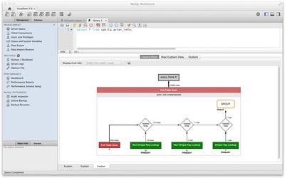 図2 MySQL 5.6以降との組み合わせで利用可能なVisual EXPLAIN機能