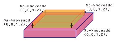 図4 もう一度厚みを作る