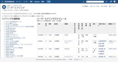 図2 ヒアリング結果をまとめたページの画面ショット