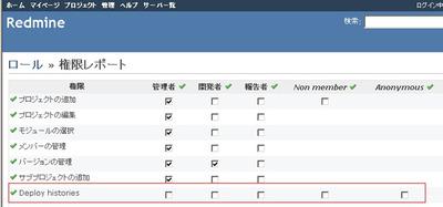 図3 権限管理画面(/roles/report)