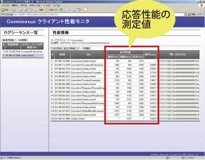 図2 モニタページでのアクセスごとの応答性能情報の表示