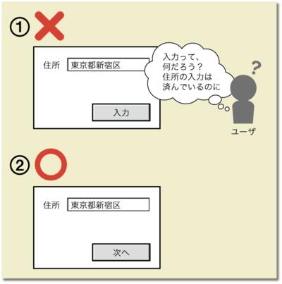 図3 わかりやすい言葉を選ぶ