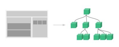 図2 WebアプリUIのコンポーネント化イメージ