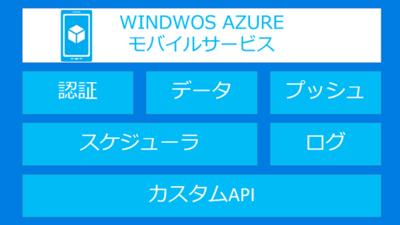 Windows Azureモバイルサービス