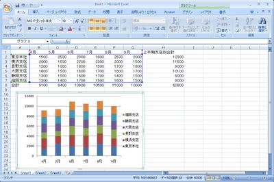 図 Microsoft Office Excelの画面
